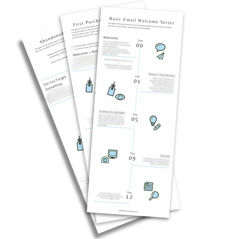 Email Automation Maps